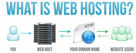 Web Hosting - Louisville, KY