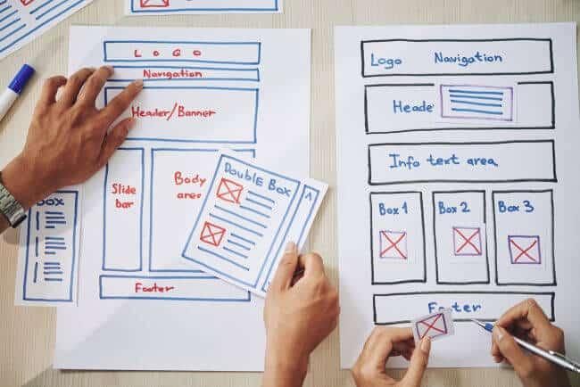 Our Louisville, KY web design experts created this website design checklist.