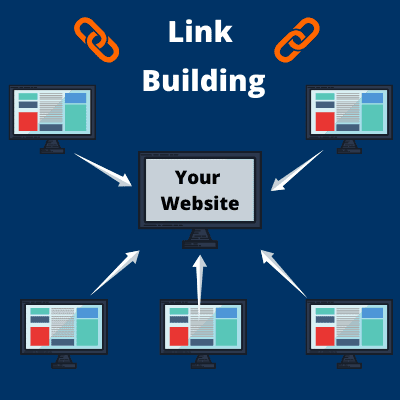 Link Building is a great way to increase leads for your flooring company.