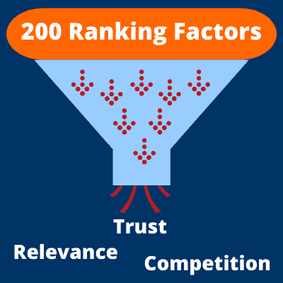 There are over 200 ranking factors that Google uses to rank your website.