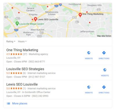 Local SEO tactics let Google know that your business is relevant to a location, like Louisville, KY.