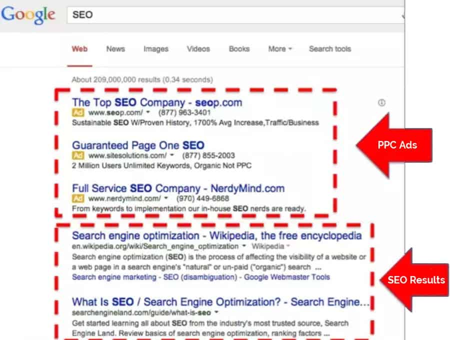 With proper SEO, your flooring company could rank high in the search results and get more leads.