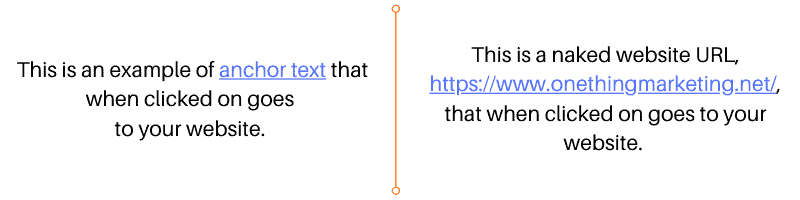 Links to your website will appear in the form of anchor text or a naked URL.