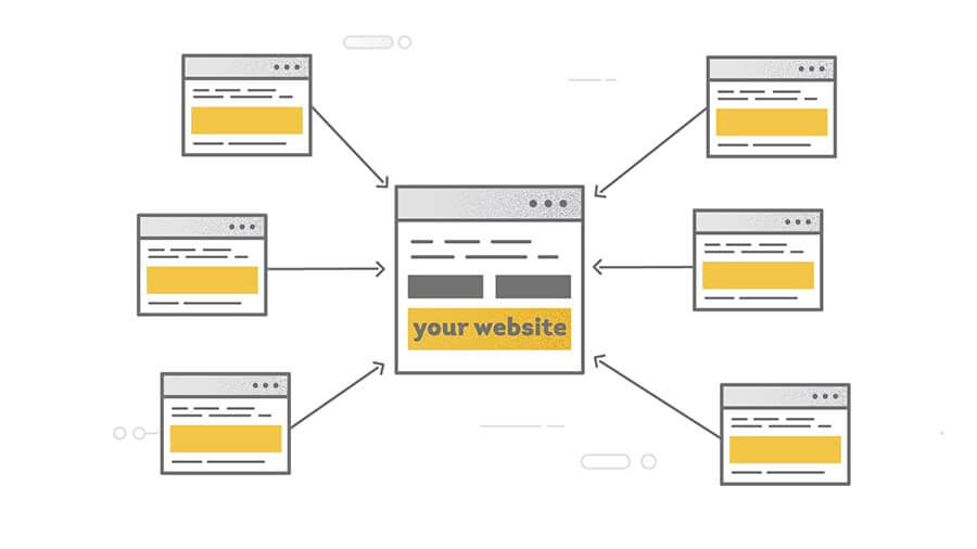 One part of SEO is establishing links that come from external websites that help establish trust for your website.